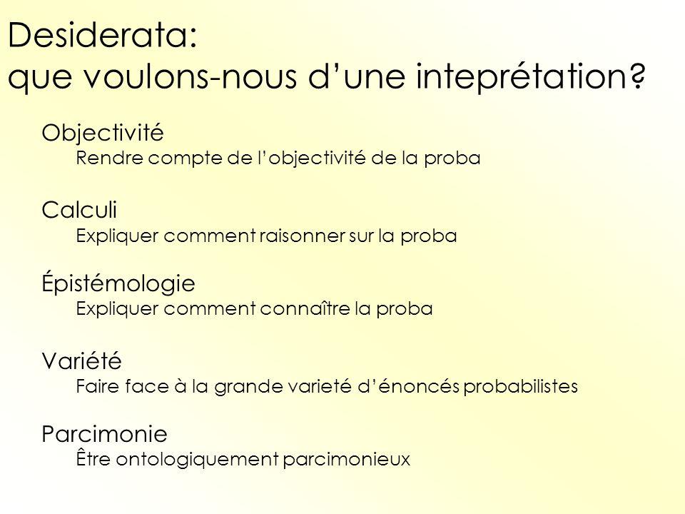 Desiderata: que voulons-nous dune inteprétation? Objectivité Rendre compte de lobjectivité de la proba Calculi Expliquer comment raisonner sur la prob