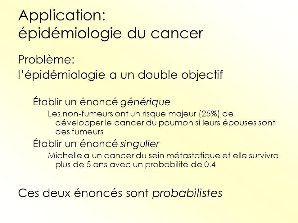 Application: épidémiologie du cancer Problème: lépidémiologie a un double objectif Établir un énoncé générique Les non-fumeurs ont un risque majeur (2