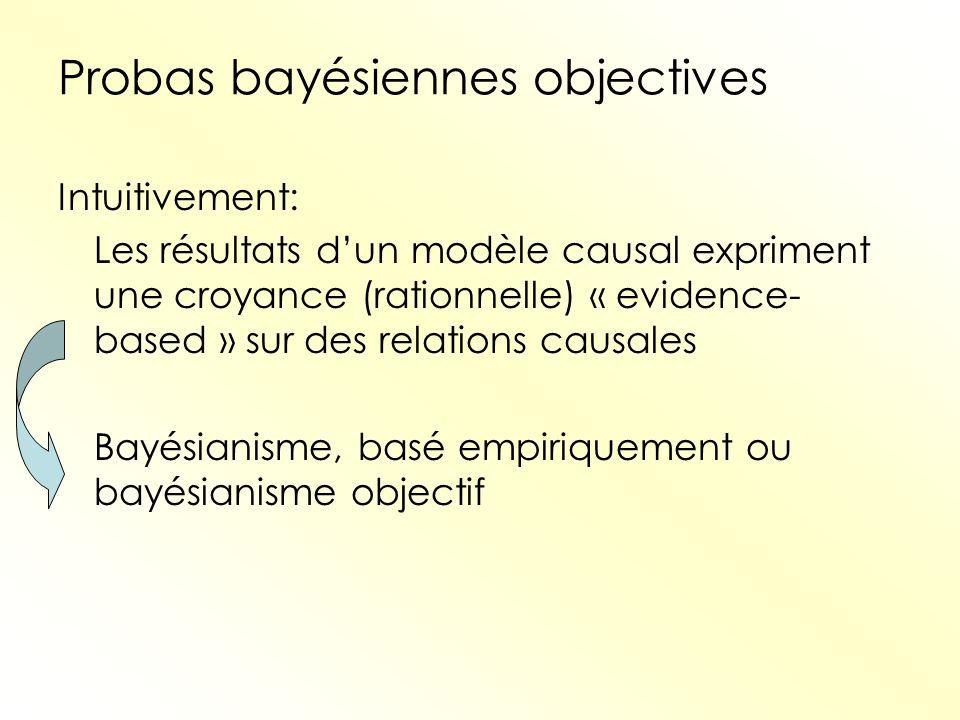Probas bayésiennes objectives Intuitivement: Les résultats dun modèle causal expriment une croyance (rationnelle) « evidence- based » sur des relation