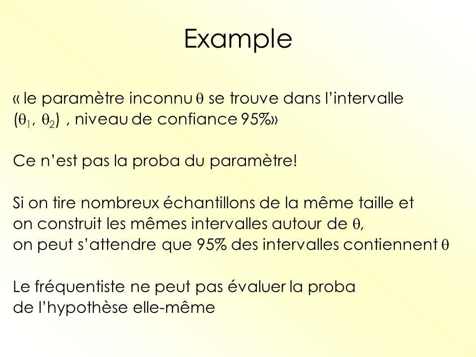 Example « le paramètre inconnu se trouve dans lintervalle ( 1, 2 ), niveau de confiance 95%» Ce nest pas la proba du paramètre! Si on tire nombreux éc