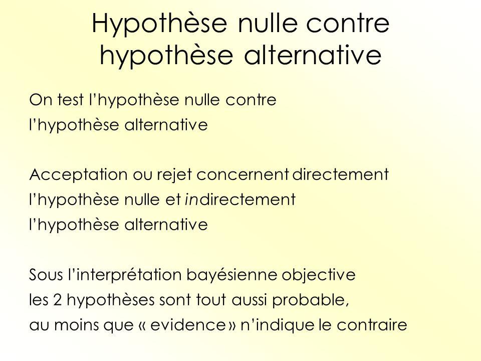 Hypothèse nulle contre hypothèse alternative On test lhypothèse nulle contre lhypothèse alternative Acceptation ou rejet concernent directement lhypot