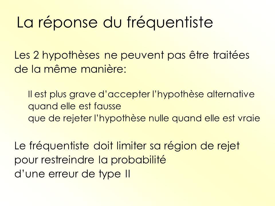 La réponse du fréquentiste Les 2 hypothèses ne peuvent pas être traitées de la même manière: Il est plus grave daccepter lhypothèse alternative quand