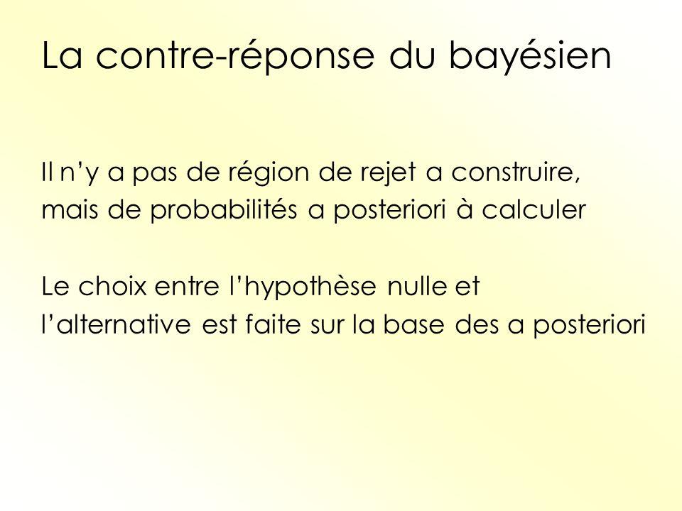 La contre-réponse du bayésien Il ny a pas de région de rejet a construire, mais de probabilités a posteriori à calculer Le choix entre lhypothèse null