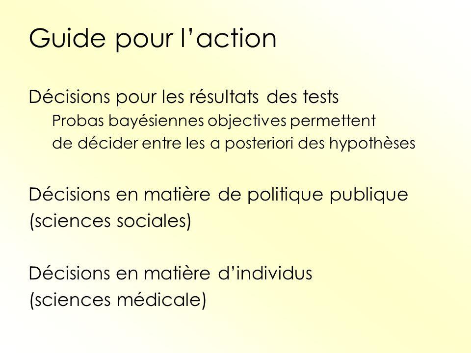 Guide pour laction Décisions pour les résultats des tests Probas bayésiennes objectives permettent de décider entre les a posteriori des hypothèses Dé