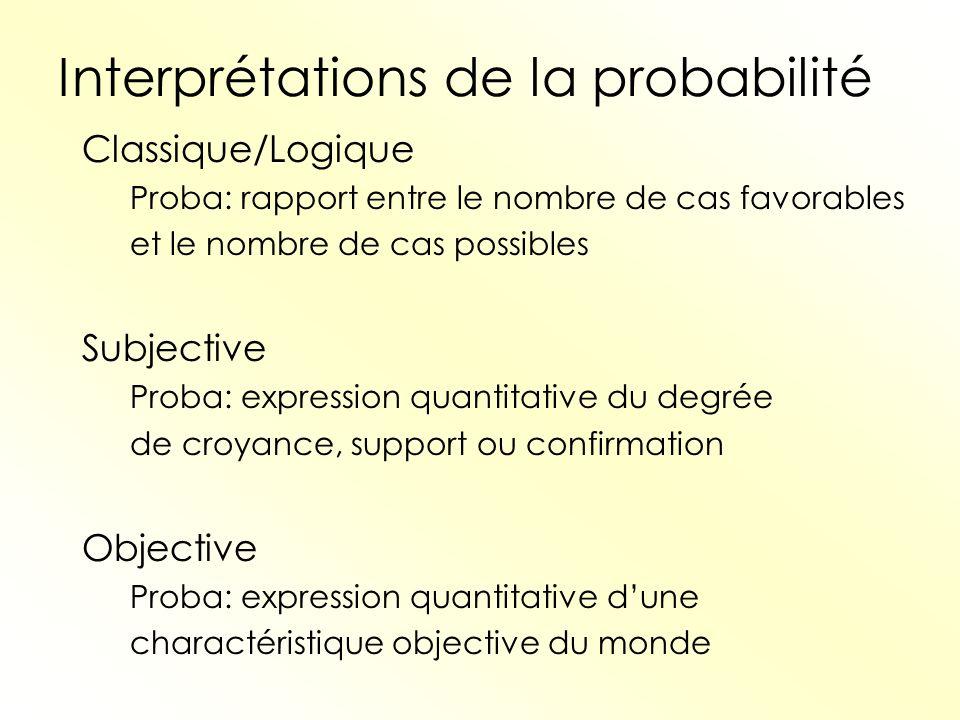 Interprétations de la probabilité Classique/Logique Proba: rapport entre le nombre de cas favorables et le nombre de cas possibles Subjective Proba: e