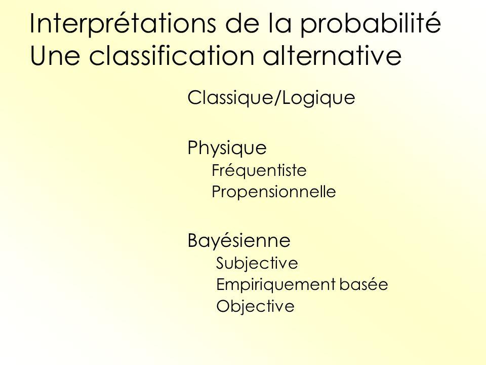 Interprétations de la probabilité Une classification alternative Classique/Logique Physique Fréquentiste Propensionnelle Bayésienne Subjective Empiriq