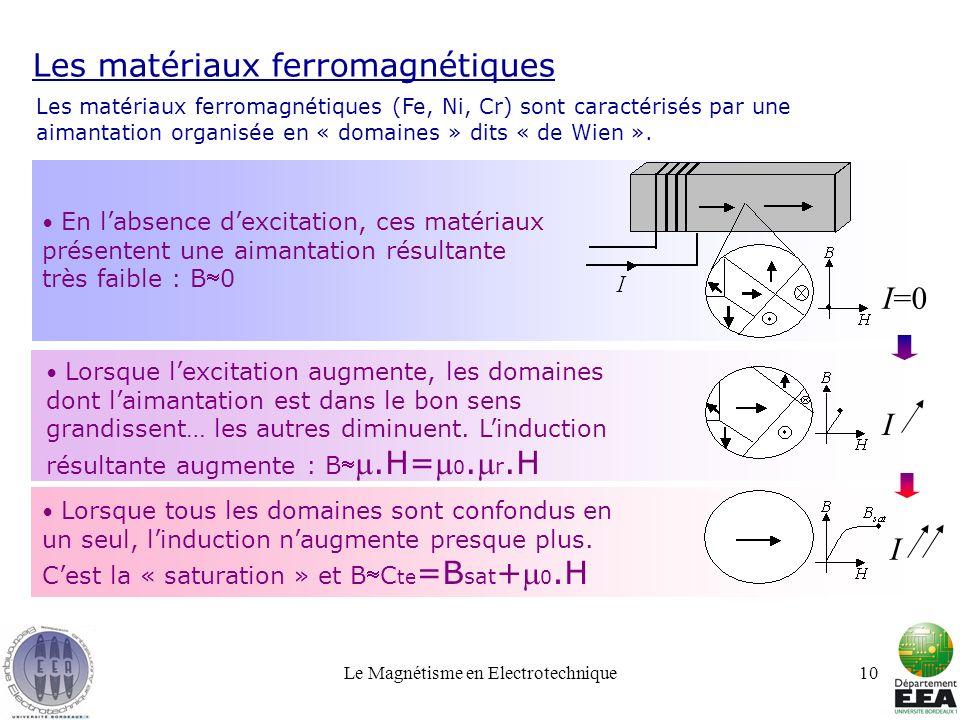 Le Magnétisme en Electrotechnique10 Les matériaux ferromagnétiques Les matériaux ferromagnétiques (Fe, Ni, Cr) sont caractérisés par une aimantation o