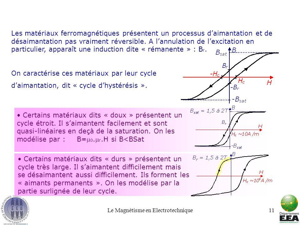 Le Magnétisme en Electrotechnique11 Les matériaux ferromagnétiques présentent un processus daimantation et de désaimantation pas vraiment réversible.