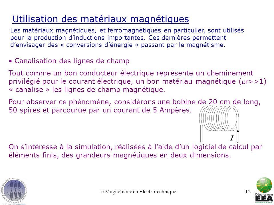 Le Magnétisme en Electrotechnique12 Utilisation des matériaux magnétiques Les matériaux magnétiques, et ferromagnétiques en particulier, sont utilisés