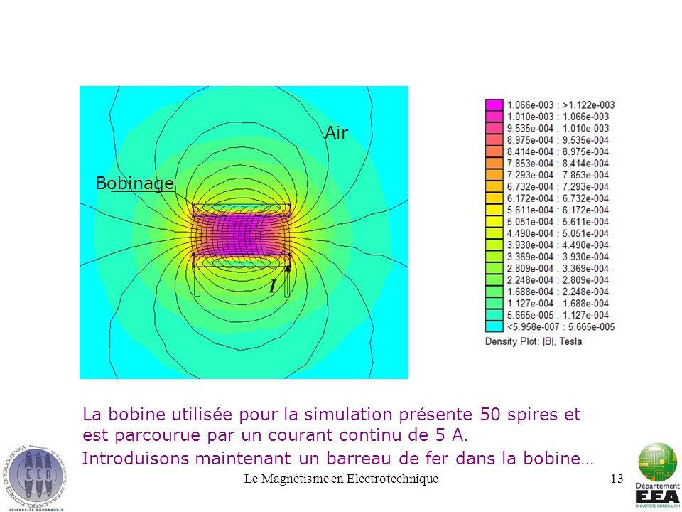 Le Magnétisme en Electrotechnique13 La bobine utilisée pour la simulation présente 50 spires et est parcourue par un courant continu de 5 A. Air Intro