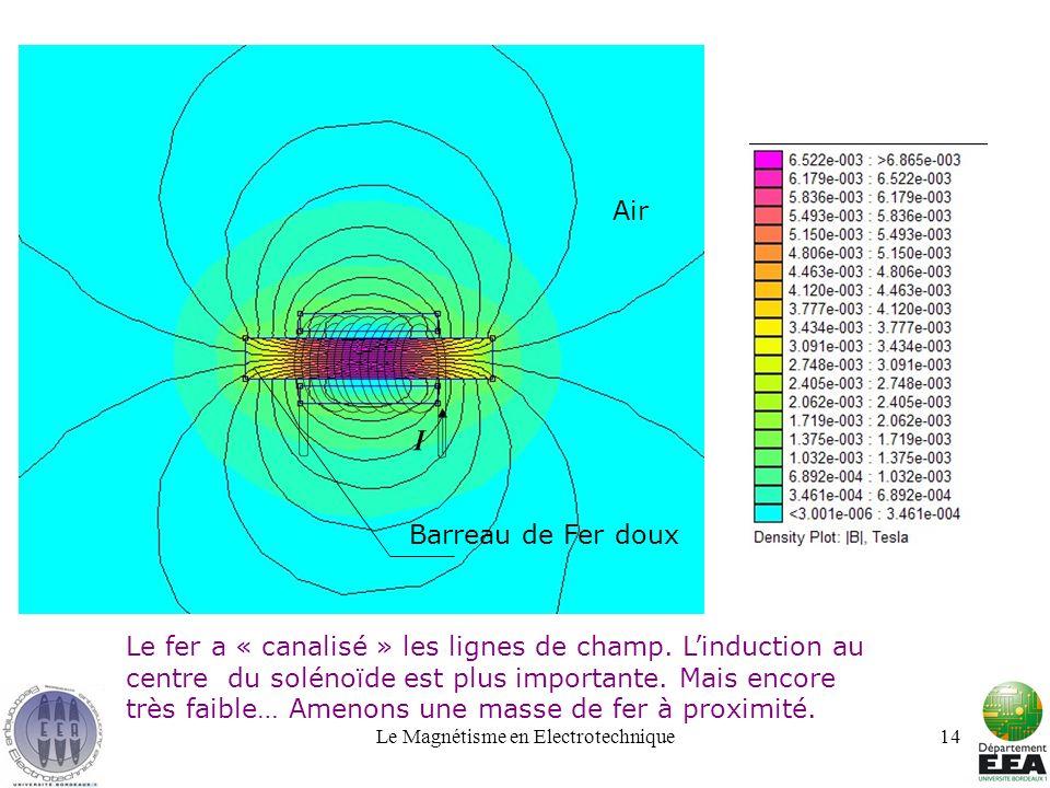 Le Magnétisme en Electrotechnique14 Air Barreau de Fer doux Le fer a « canalisé » les lignes de champ. Linduction au centre du solénoïde est plus impo