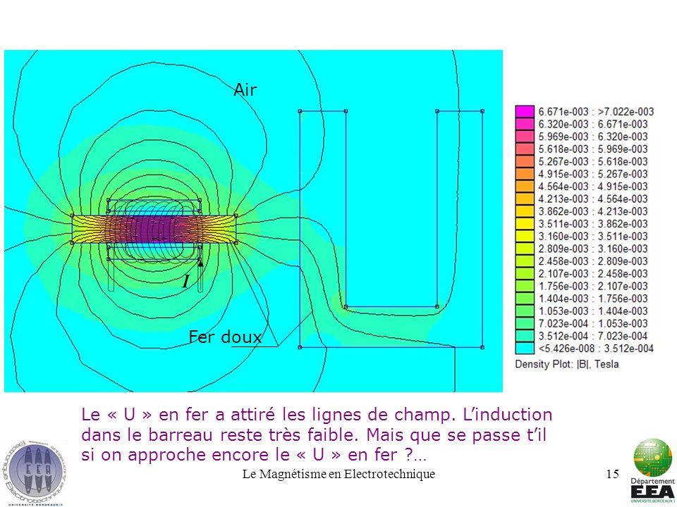 Le Magnétisme en Electrotechnique15 Air Fer doux Le « U » en fer a attiré les lignes de champ. Linduction dans le barreau reste très faible. Mais que