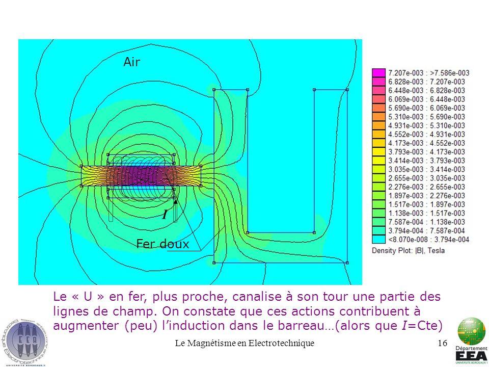 Le Magnétisme en Electrotechnique16 Le « U » en fer, plus proche, canalise à son tour une partie des lignes de champ. On constate que ces actions cont