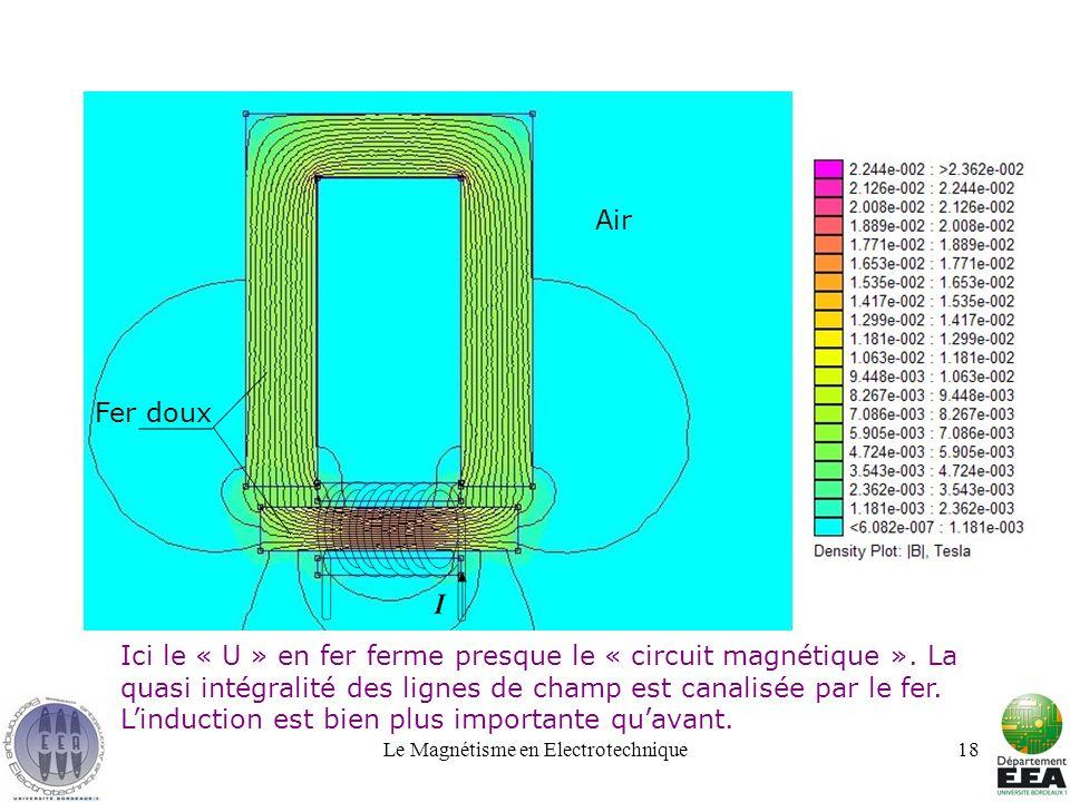 Le Magnétisme en Electrotechnique18 Ici le « U » en fer ferme presque le « circuit magnétique ». La quasi intégralité des lignes de champ est canalisé