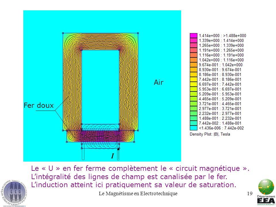 Le Magnétisme en Electrotechnique19 Le « U » en fer ferme complètement le « circuit magnétique ». Lintégralité des lignes de champ est canalisée par l