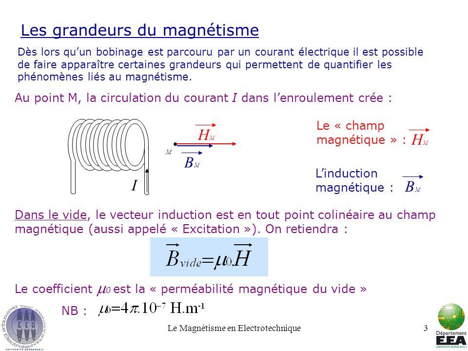 Le Magnétisme en Electrotechnique3 Dès lors quun bobinage est parcouru par un courant électrique il est possible de faire apparaître certaines grandeu