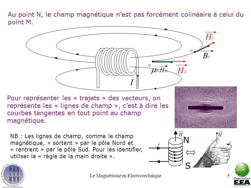 Le Magnétisme en Electrotechnique5 Au point N, le champ magnétique nest pas forcément colinéaire à celui du point M. I M HMHM 0.H M Pour représenter l