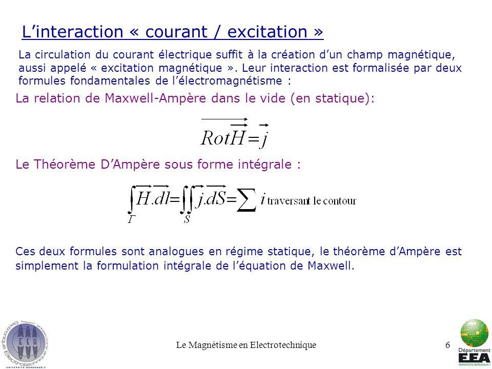 Le Magnétisme en Electrotechnique6 La circulation du courant électrique suffit à la création dun champ magnétique, aussi appelé « excitation magnétiqu