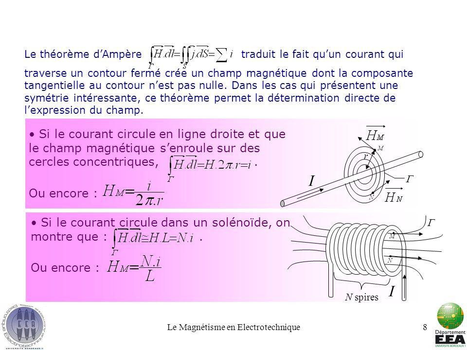Le Magnétisme en Electrotechnique8 Le théorème dAmpère traduit le fait quun courant qui traverse un contour fermé crée un champ magnétique dont la com