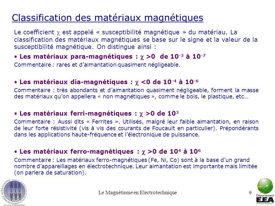 Le Magnétisme en Electrotechnique9 Classification des matériaux magnétiques Le coefficient est appelé « susceptibilité magnétique » du matériau. La cl