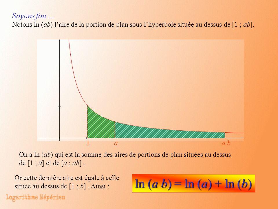 Soyons fou … Notons ln (ab) laire de la portion de plan sous lhyperbole située au dessus de [1 ; ab]. On a ln (ab) qui est la somme des aires de porti