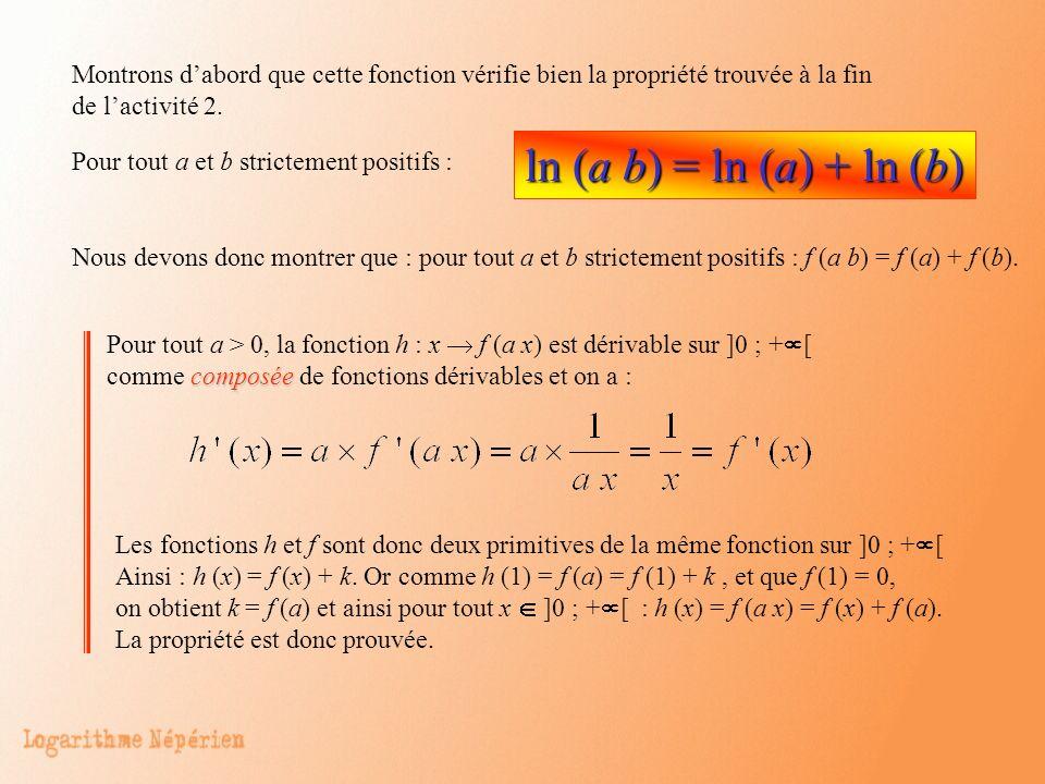 Montrons dabord que cette fonction vérifie bien la propriété trouvée à la fin de lactivité 2. ln (a b) = ln (a) + ln (b) Pour tout a et b strictement