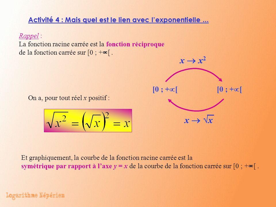 Activité 4 : Mais quel est le lien avec lexponentielle... Rappel : La fonction racine carrée est la fonction réciproque de la fonction carrée sur [0 ;