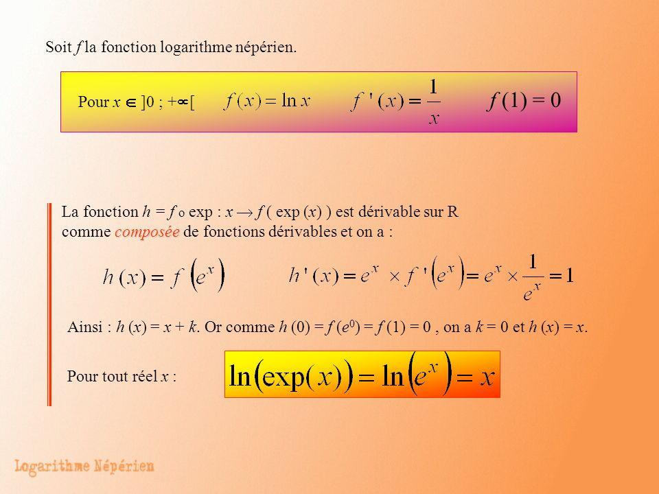 Soit f la fonction logarithme népérien. Pour x ]0 ; + [ f (1) = 0 La fonction h = f o exp : x f ( exp (x) ) est dérivable sur R composée comme composé