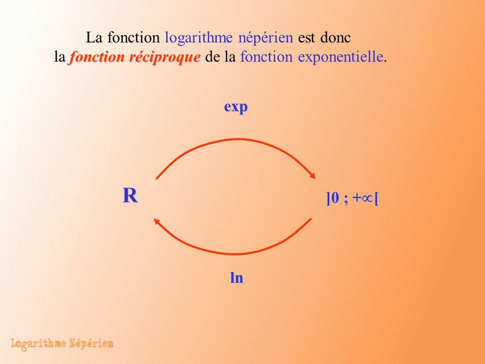 La fonction logarithme népérien est donc la f ff fonction réciproque de la fonction exponentielle. R ]0 ; + [ exp ln