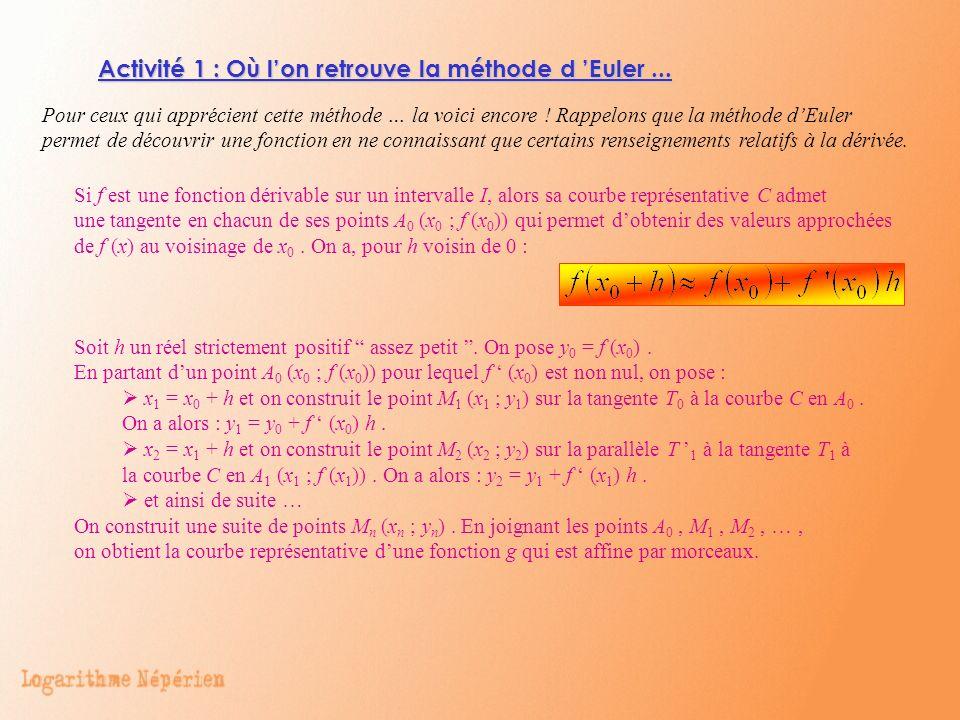 Activité 1 : Où lon retrouve la méthode d Euler... Pour ceux qui apprécient cette méthode … la voici encore ! Rappelons que la méthode dEuler permet d