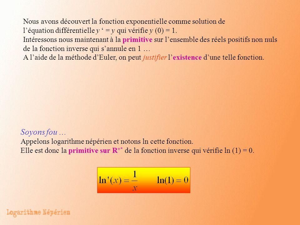 Nous avons découvert la fonction exponentielle comme solution de léquation différentielle y = y qui vérifie y (0) = 1. Intéressons nous maintenant à l