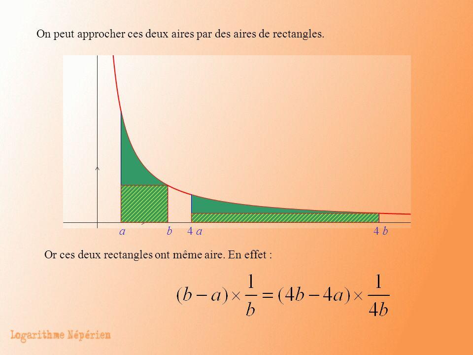 La fonction logarithme népérien est donc la f ff fonction réciproque de la fonction exponentielle.
