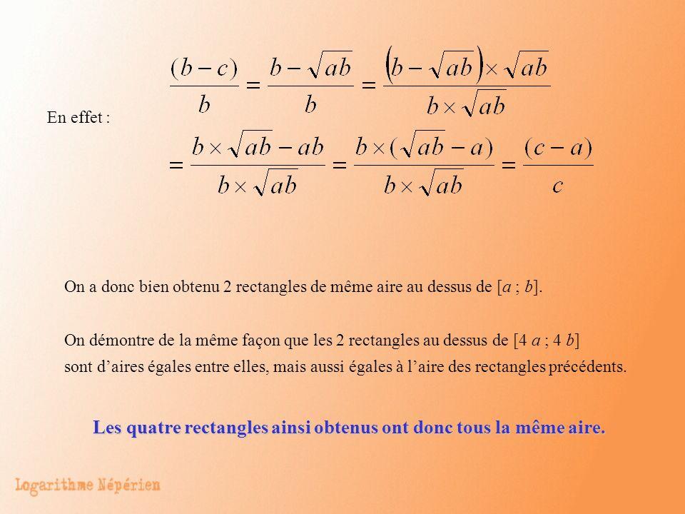 En effet : On a donc bien obtenu 2 rectangles de même aire au dessus de [a [a ; b]. On démontre de la même façon que les 2 rectangles au dessus de [4