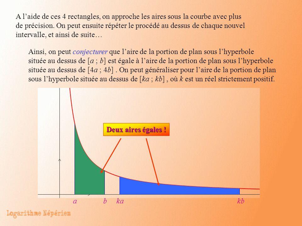 Soyons fou … Notons ln (ab) laire de la portion de plan sous lhyperbole située au dessus de [1 ; ab].