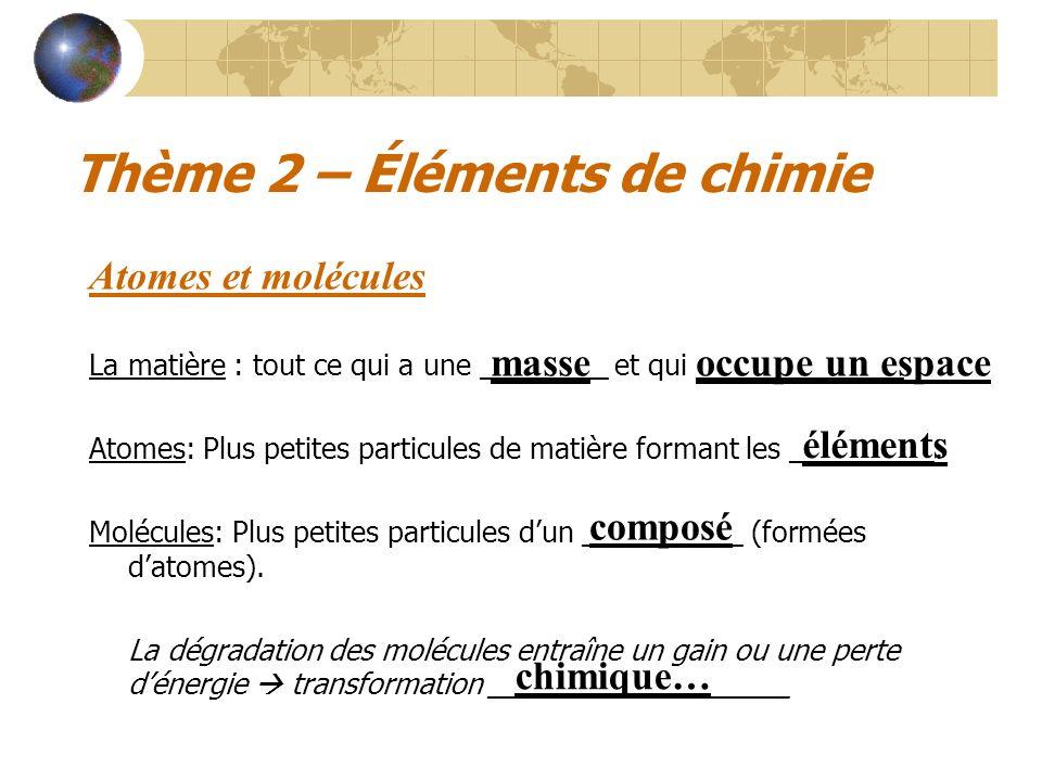 Thème 2 – Éléments de chimie Atomes et molécules La matière : tout ce qui a une ________ et qui _____________.