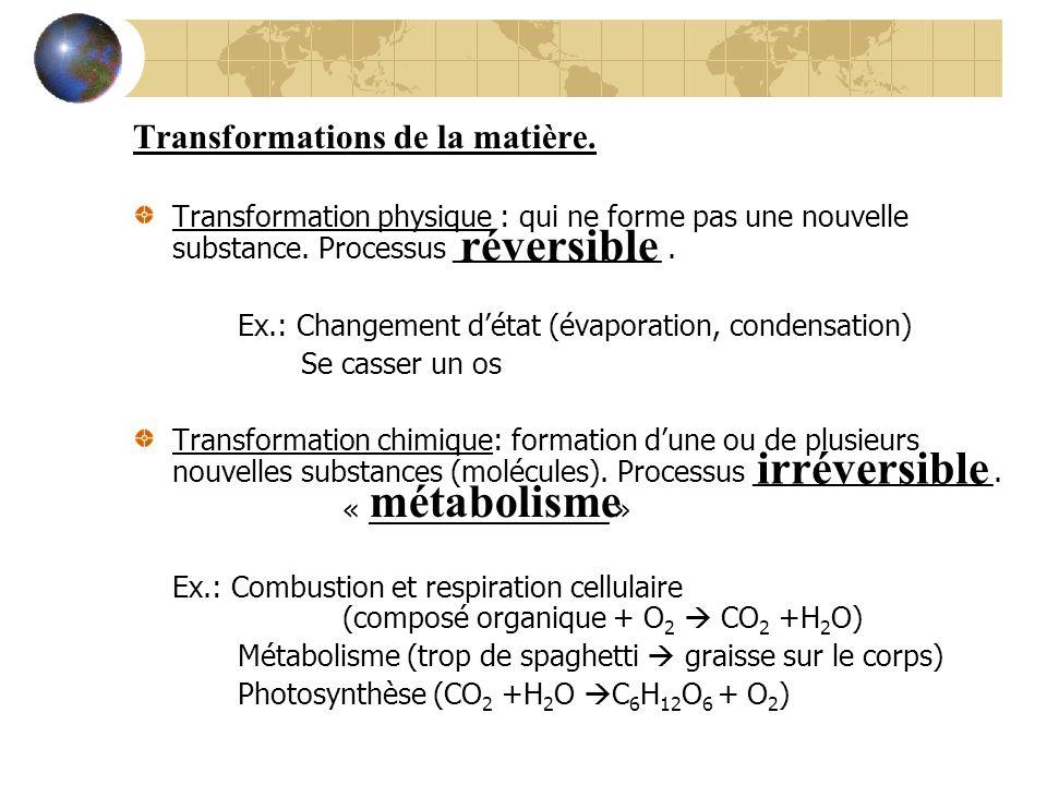 Transformations de la matière.Transformation physique : qui ne forme pas une nouvelle substance.
