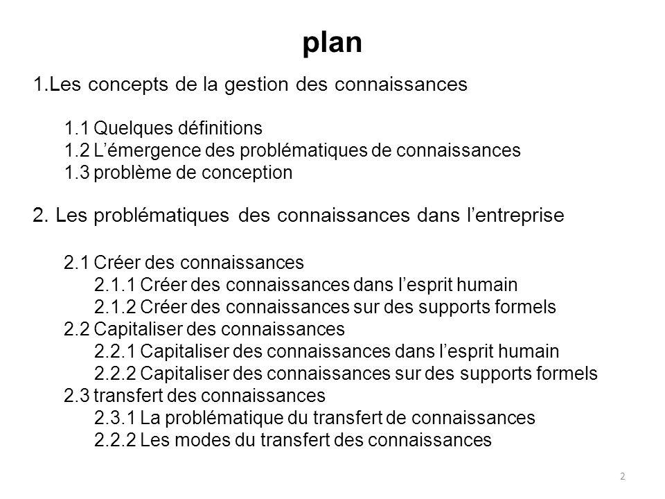 plan 1.Les concepts de la gestion des connaissances 1.1 Quelques définitions 1.2 Lémergence des problématiques de connaissances 1.3 problème de concep