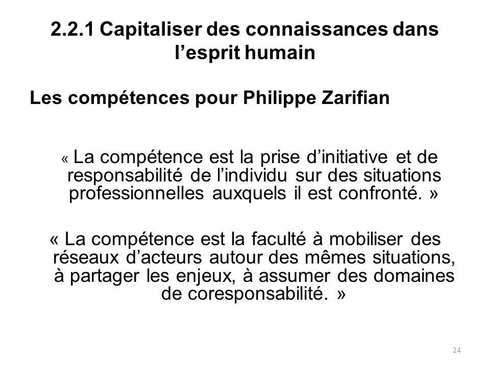 2.2.1 Capitaliser des connaissances dans lesprit humain Les compétences pour Philippe Zarifian « La compétence est la prise dinitiative et de responsa