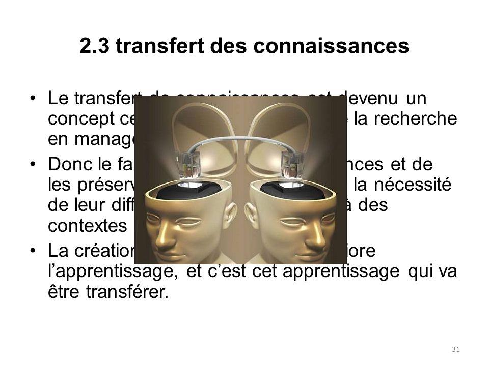 2.3 transfert des connaissances Le transfert de connaissances est devenu un concept central dans le domaine de la recherche en management stratégique