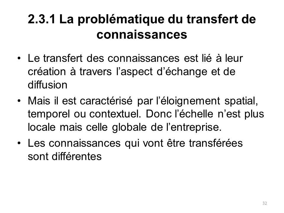 2.3.1 La problématique du transfert de connaissances Le transfert des connaissances est lié à leur création à travers laspect déchange et de diffusion