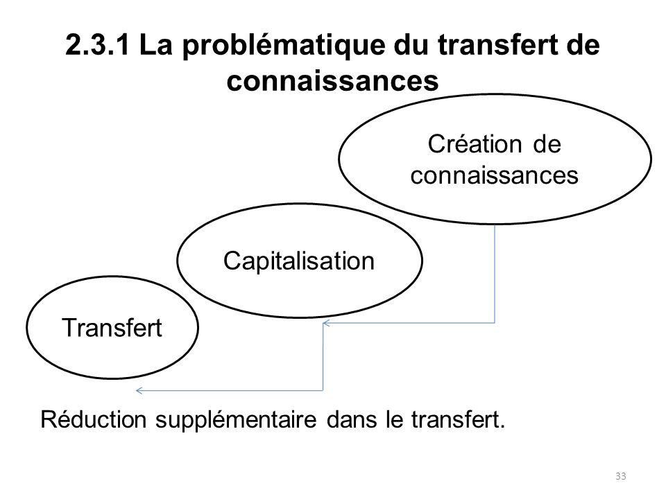 2.3.1 La problématique du transfert de connaissances Réduction supplémentaire dans le transfert. Création de connaissances Capitalisation Transfert 33