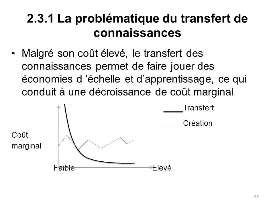 2.3.1 La problématique du transfert de connaissances Malgré son coût élevé, le transfert des connaissances permet de faire jouer des économies d échel