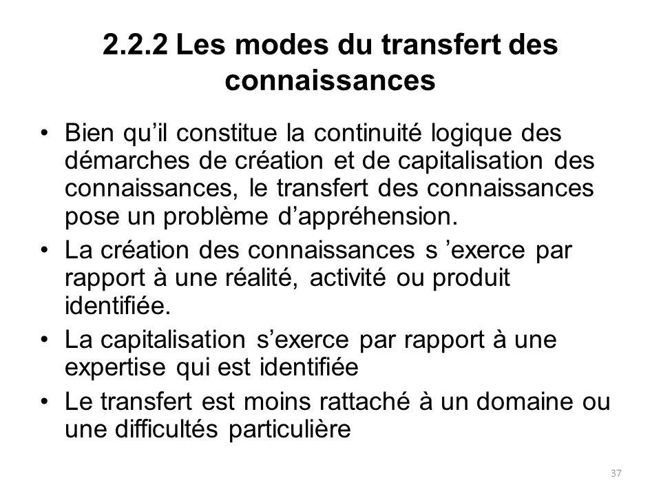2.2.2 Les modes du transfert des connaissances Bien quil constitue la continuité logique des démarches de création et de capitalisation des connaissan