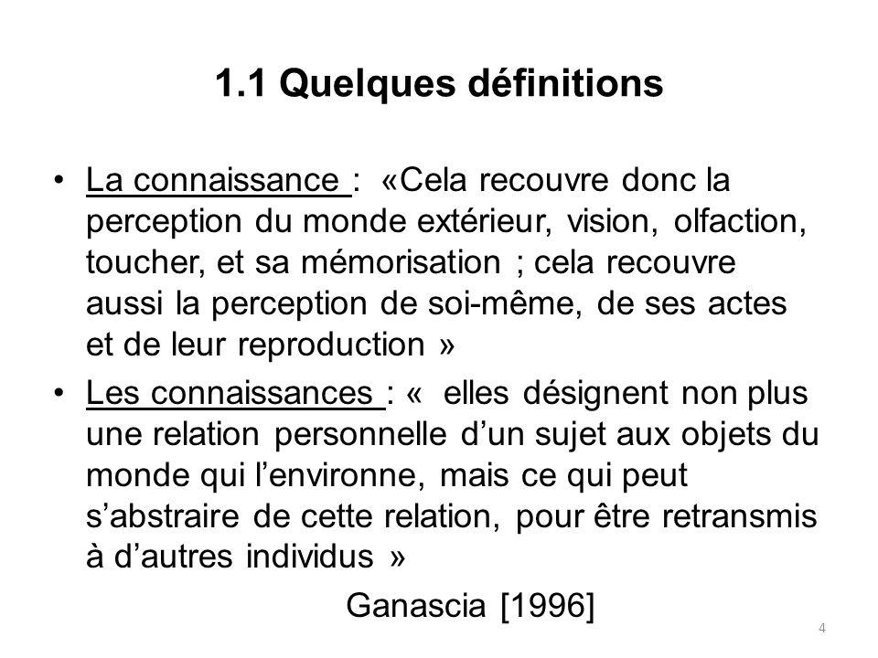 1.1 Quelques définitions La connaissance : «Cela recouvre donc la perception du monde extérieur, vision, olfaction, toucher, et sa mémorisation ; cela