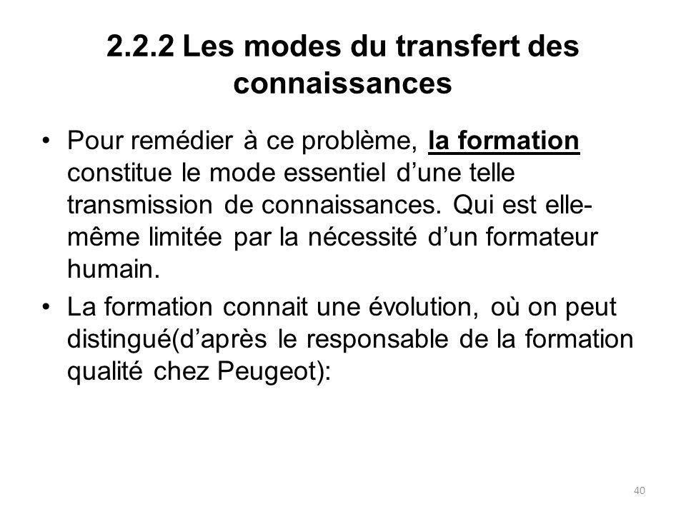 2.2.2 Les modes du transfert des connaissances Pour remédier à ce problème, la formation constitue le mode essentiel dune telle transmission de connai
