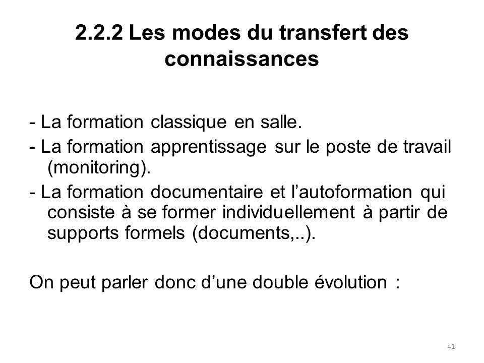 2.2.2 Les modes du transfert des connaissances - La formation classique en salle. - La formation apprentissage sur le poste de travail (monitoring). -