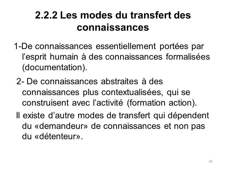 2.2.2 Les modes du transfert des connaissances 1-De connaissances essentiellement portées par lesprit humain à des connaissances formalisées (document