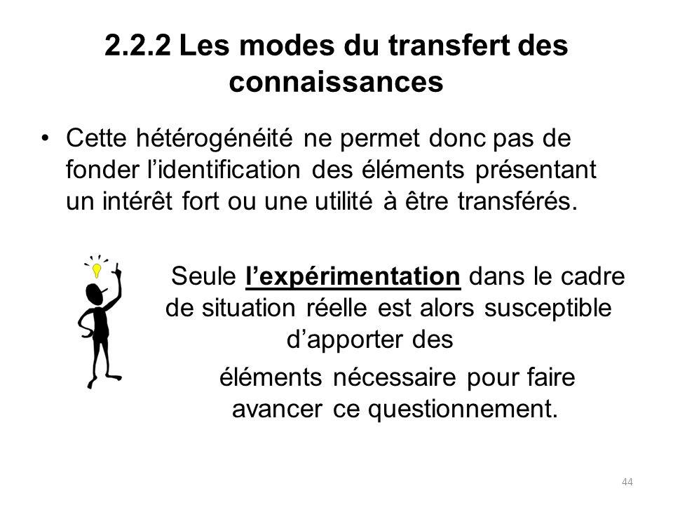 2.2.2 Les modes du transfert des connaissances Cette hétérogénéité ne permet donc pas de fonder lidentification des éléments présentant un intérêt for