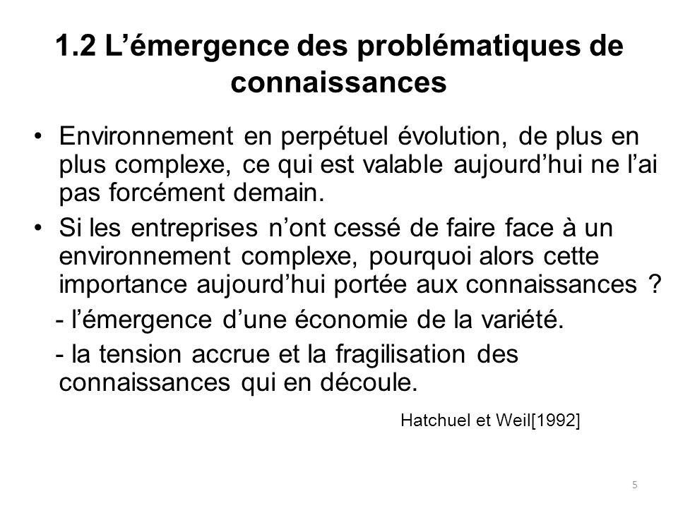 1.2 Lémergence des problématiques de connaissances Environnement en perpétuel évolution, de plus en plus complexe, ce qui est valable aujourdhui ne la