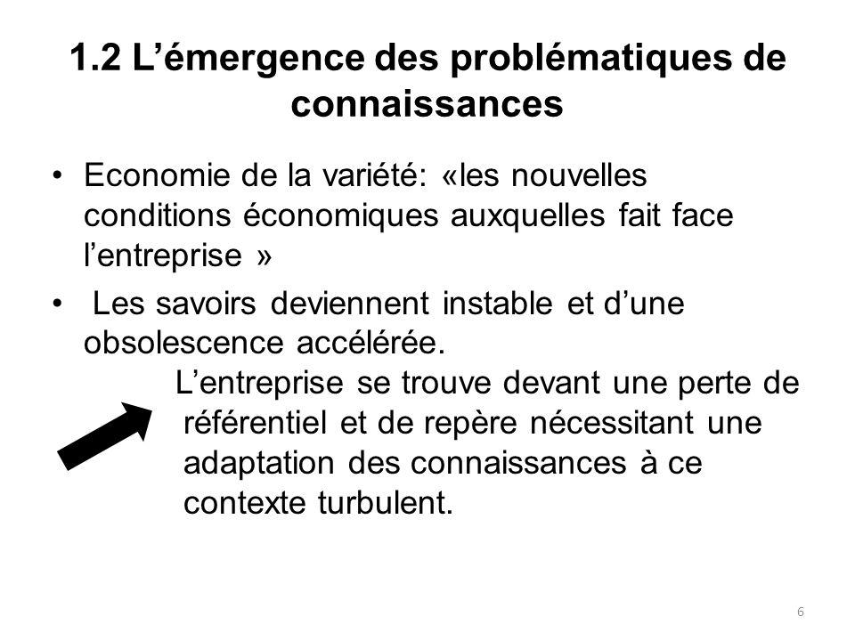 1.2 Lémergence des problématiques de connaissances Economie de la variété: «les nouvelles conditions économiques auxquelles fait face lentreprise » Le